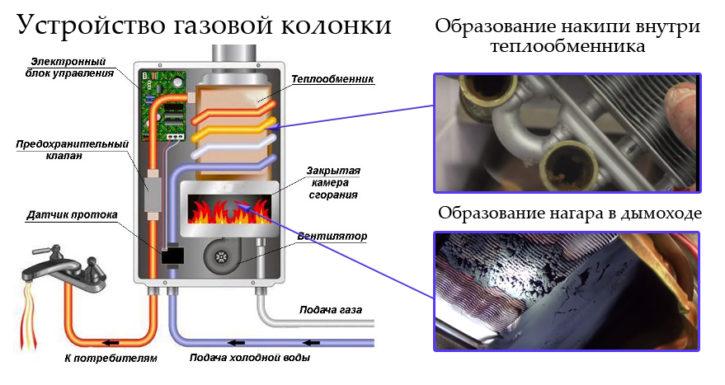 Форум по ремонту электроплит бош